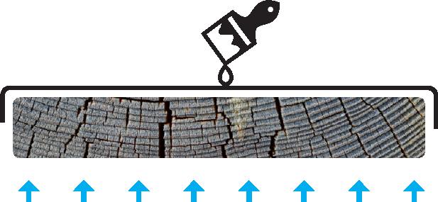 pre-coating-water